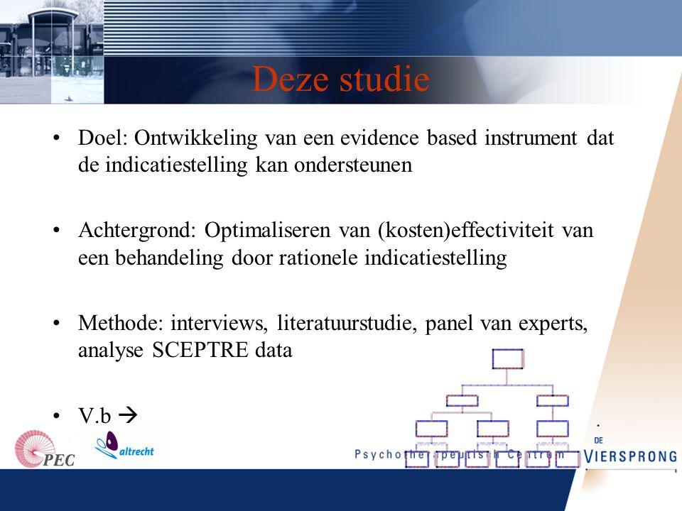 Deze studie Doel: Ontwikkeling van een evidence based instrument dat de indicatiestelling kan ondersteunen.