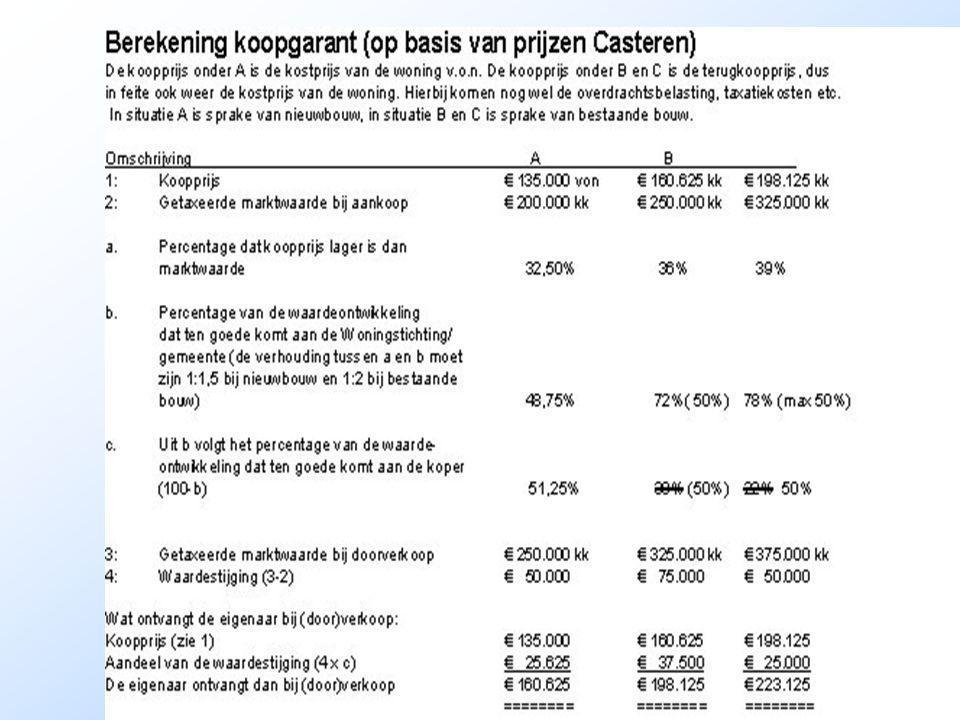 Plenair_Pijnenburg