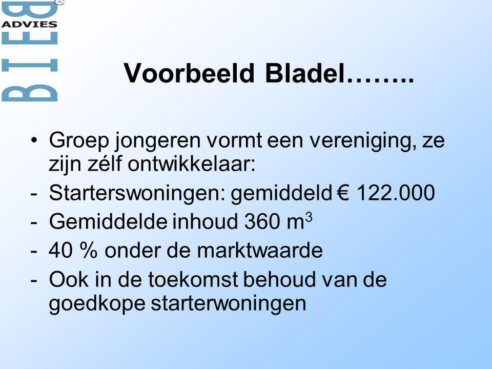 Voorbeeld Bladel…….. Groep jongeren vormt een vereniging, ze zijn zélf ontwikkelaar: Starterswoningen: gemiddeld € 122.000.