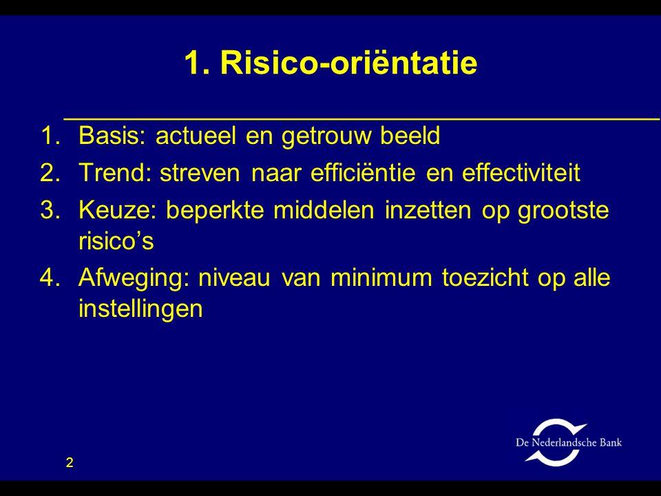1. Risico-oriëntatie Basis: actueel en getrouw beeld