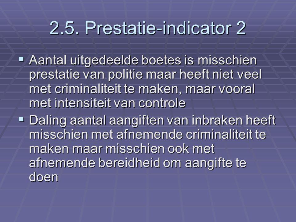 2.5. Prestatie-indicator 2