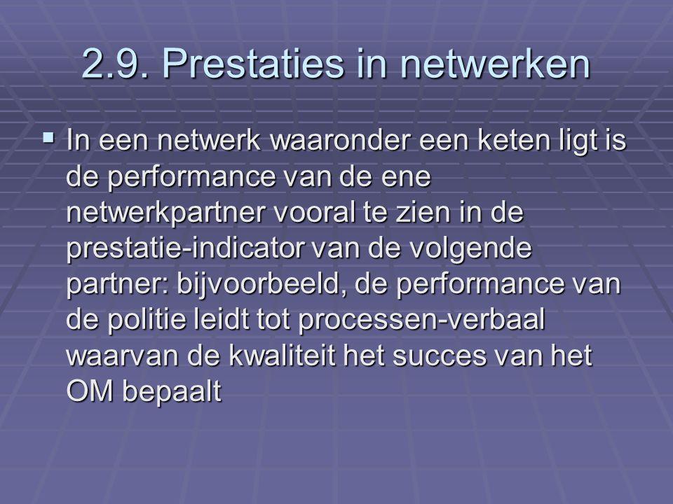 2.9. Prestaties in netwerken