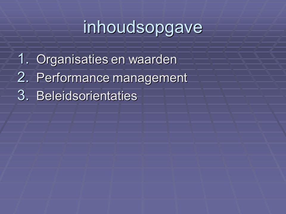 inhoudsopgave Organisaties en waarden Performance management