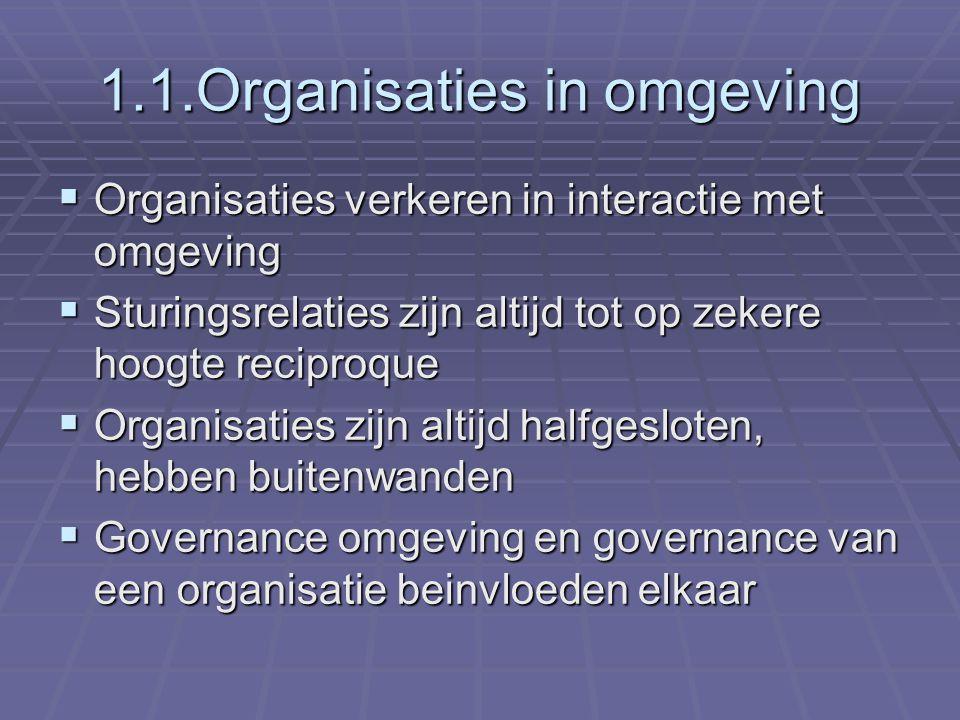 1.1.Organisaties in omgeving