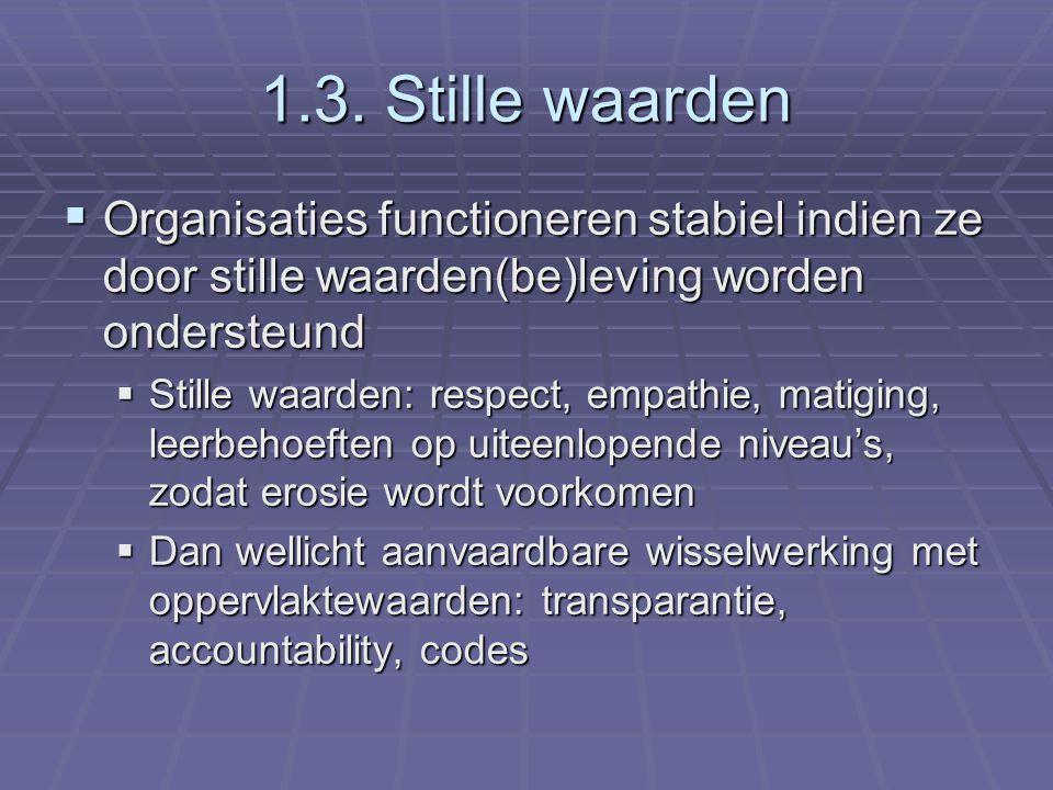 1.3. Stille waarden Organisaties functioneren stabiel indien ze door stille waarden(be)leving worden ondersteund.