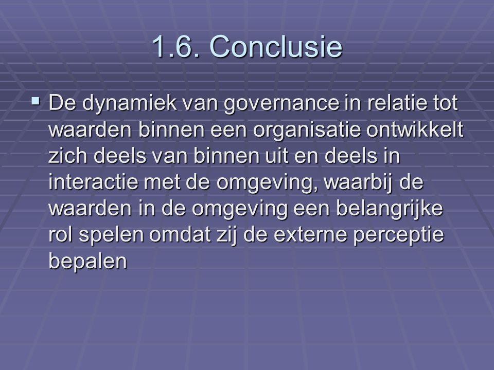 1.6. Conclusie