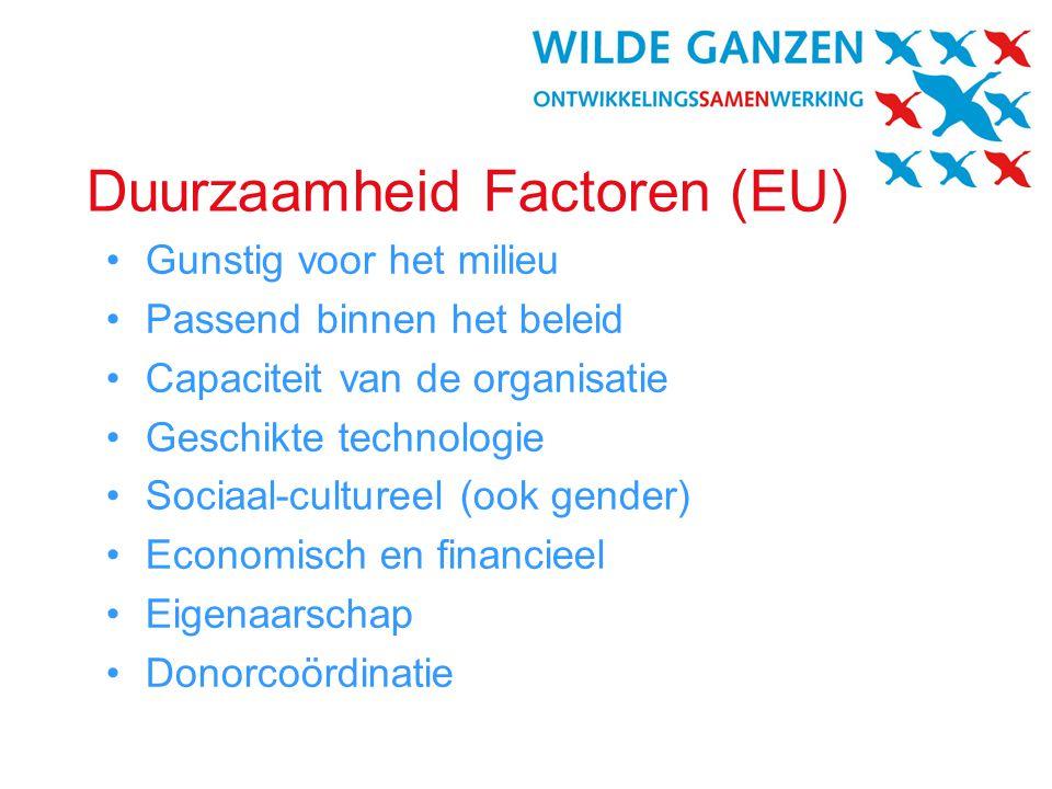 Duurzaamheid Factoren (EU)
