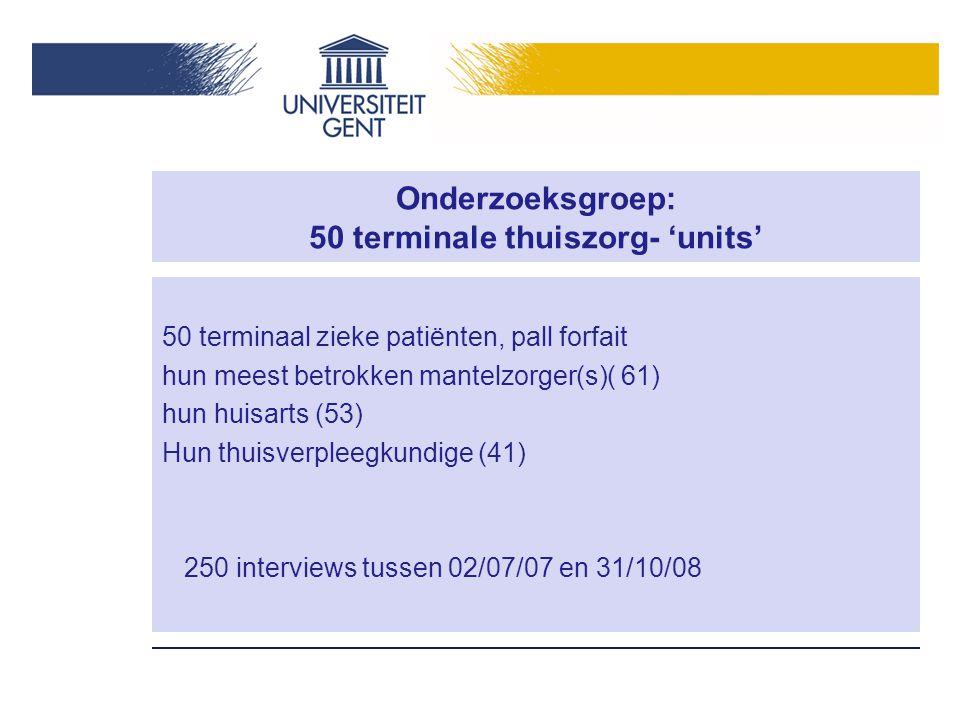 Onderzoeksgroep: 50 terminale thuiszorg- 'units'