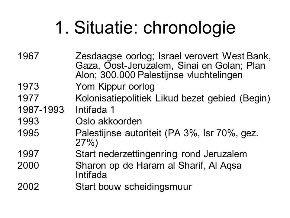 1. Situatie: chronologie