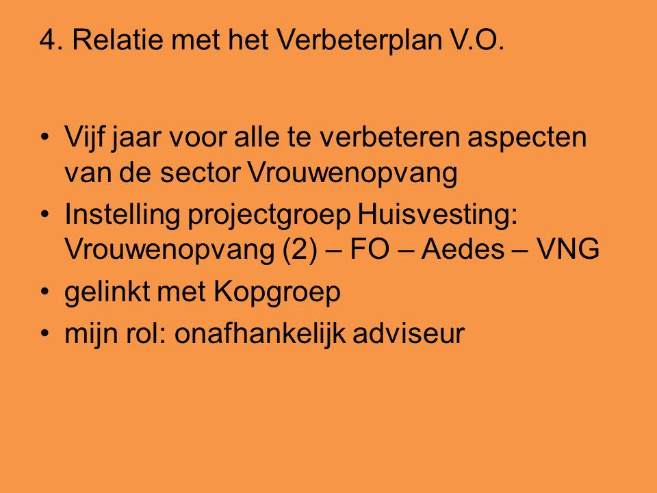 4. Relatie met het Verbeterplan V.O.