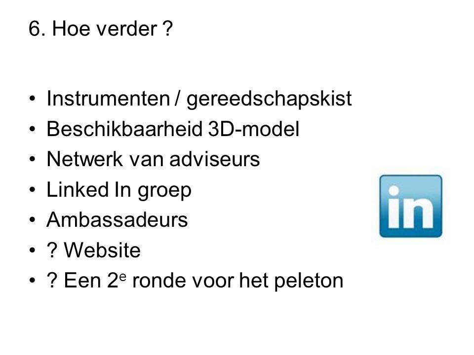 6. Hoe verder Instrumenten / gereedschapskist. Beschikbaarheid 3D-model. Netwerk van adviseurs.