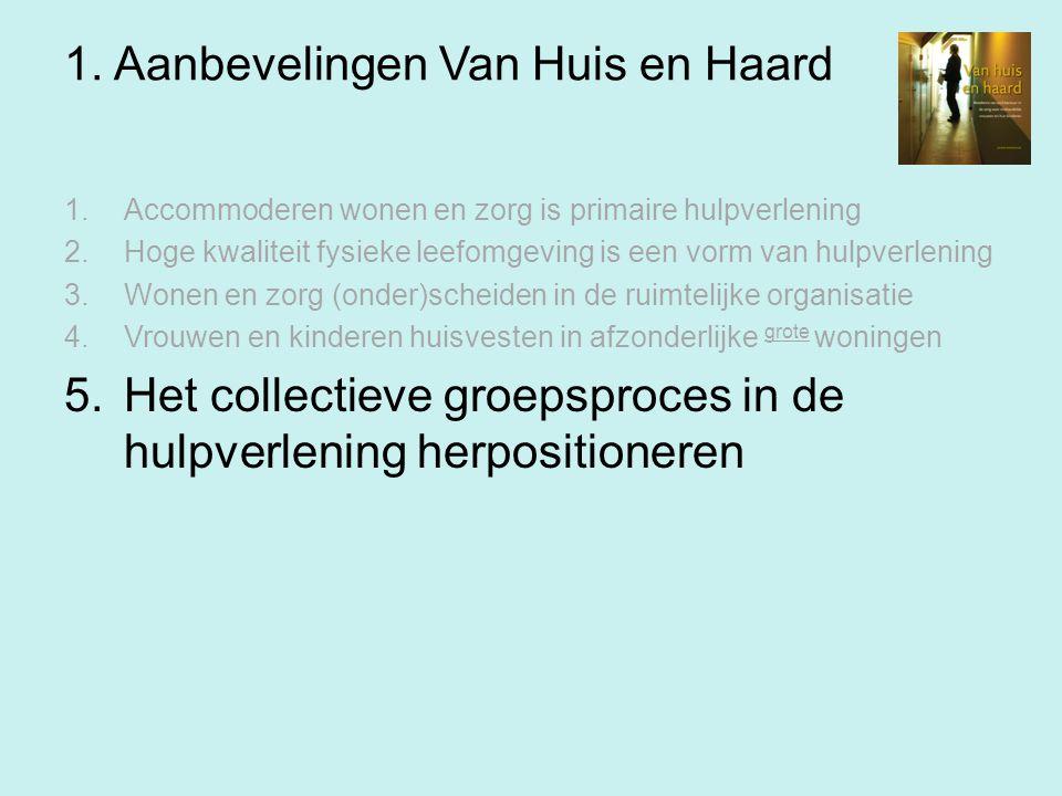 1. Aanbevelingen Van Huis en Haard
