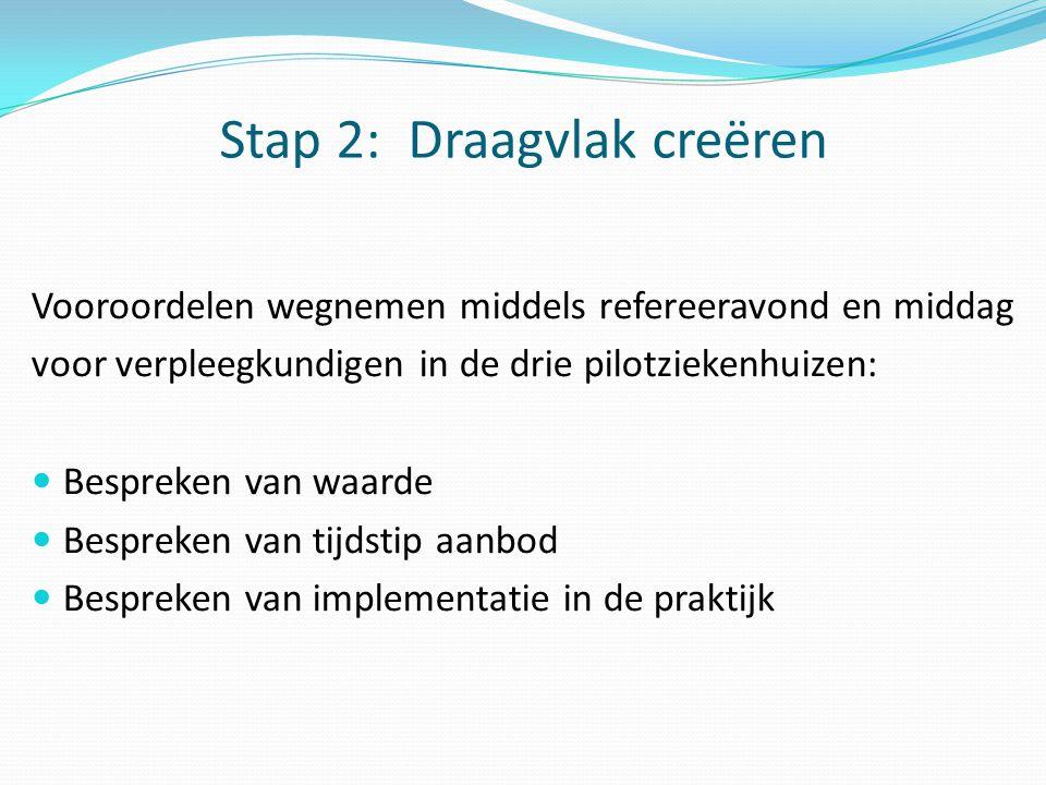 Stap 2: Draagvlak creëren