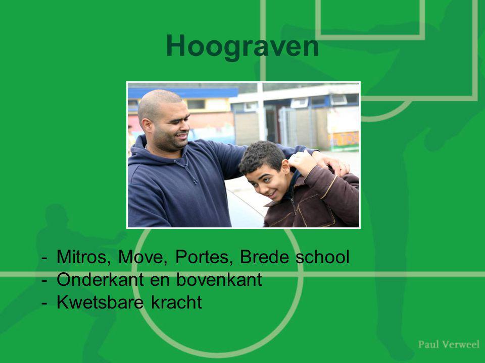 Hoograven Mitros, Move, Portes, Brede school Onderkant en bovenkant