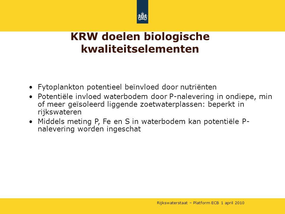KRW doelen biologische kwaliteitselementen
