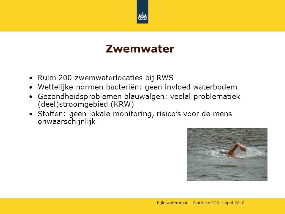 Zwemwater Ruim 200 zwemwaterlocaties bij RWS
