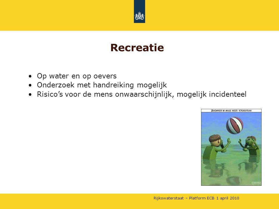 Recreatie Op water en op oevers Onderzoek met handreiking mogelijk
