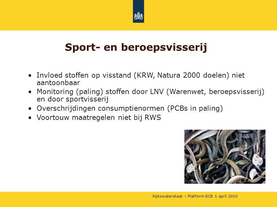 Sport- en beroepsvisserij