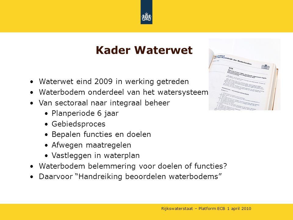 Kader Waterwet Waterwet eind 2009 in werking getreden