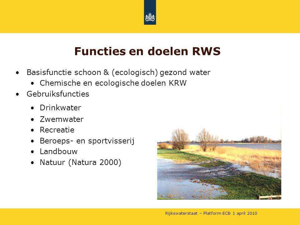 Functies en doelen RWS Basisfunctie schoon & (ecologisch) gezond water