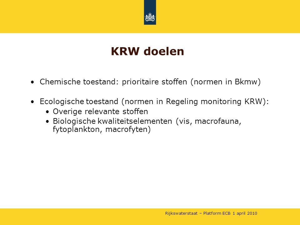 KRW doelen Chemische toestand: prioritaire stoffen (normen in Bkmw)