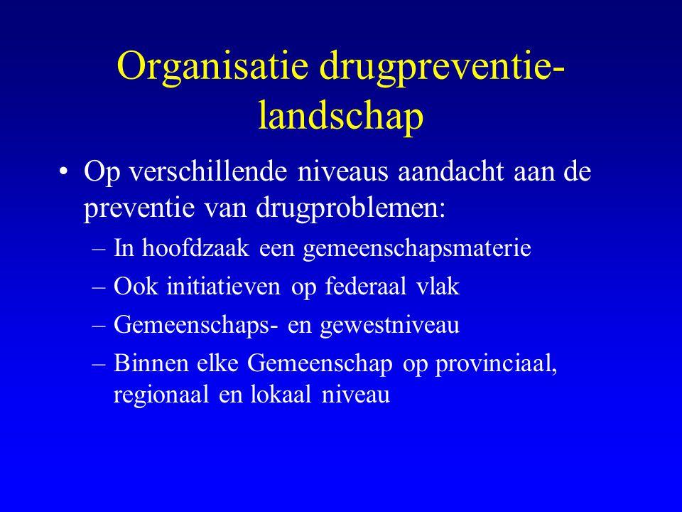 Organisatie drugpreventie- landschap
