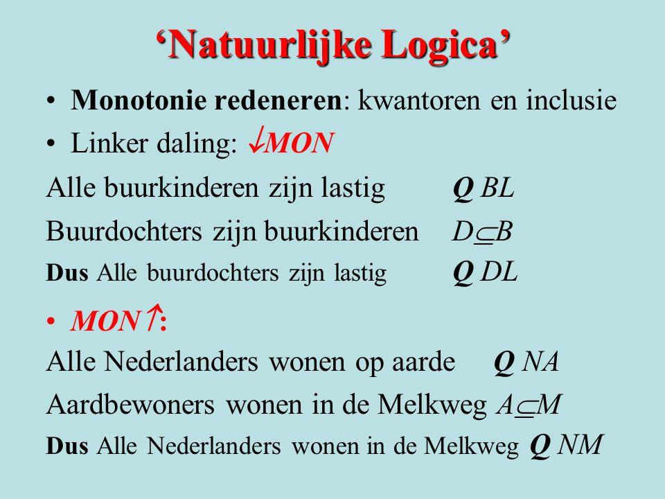 'Natuurlijke Logica' Monotonie redeneren: kwantoren en inclusie
