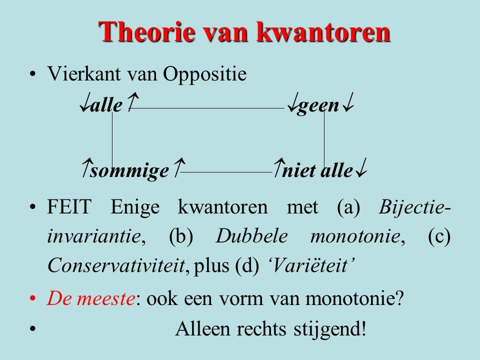 Theorie van kwantoren Vierkant van Oppositie alle geen