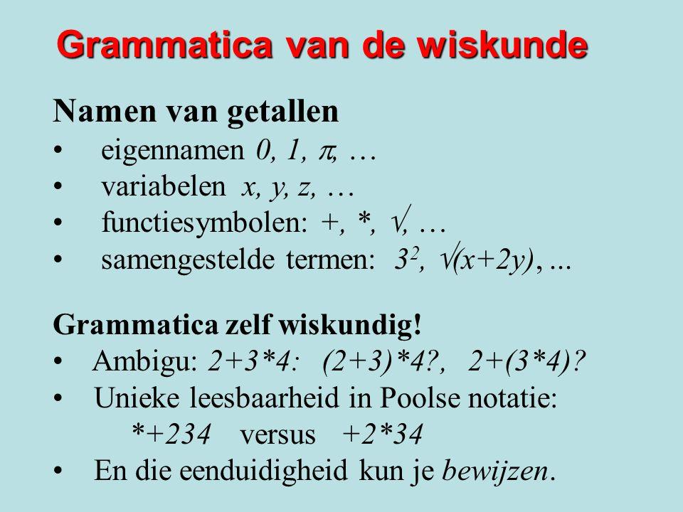 Grammatica van de wiskunde