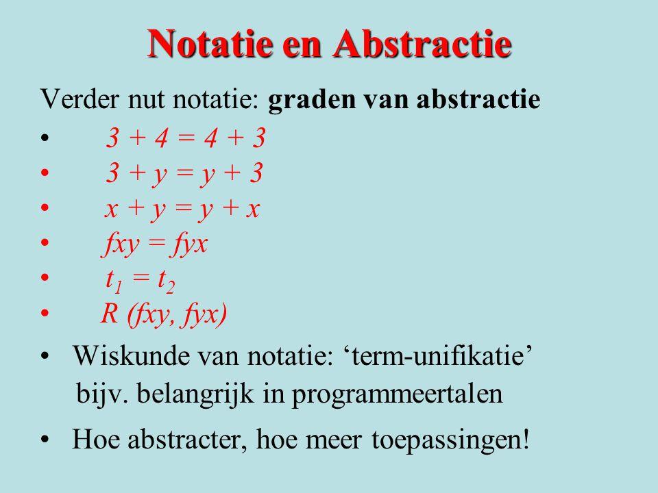 Notatie en Abstractie Verder nut notatie: graden van abstractie