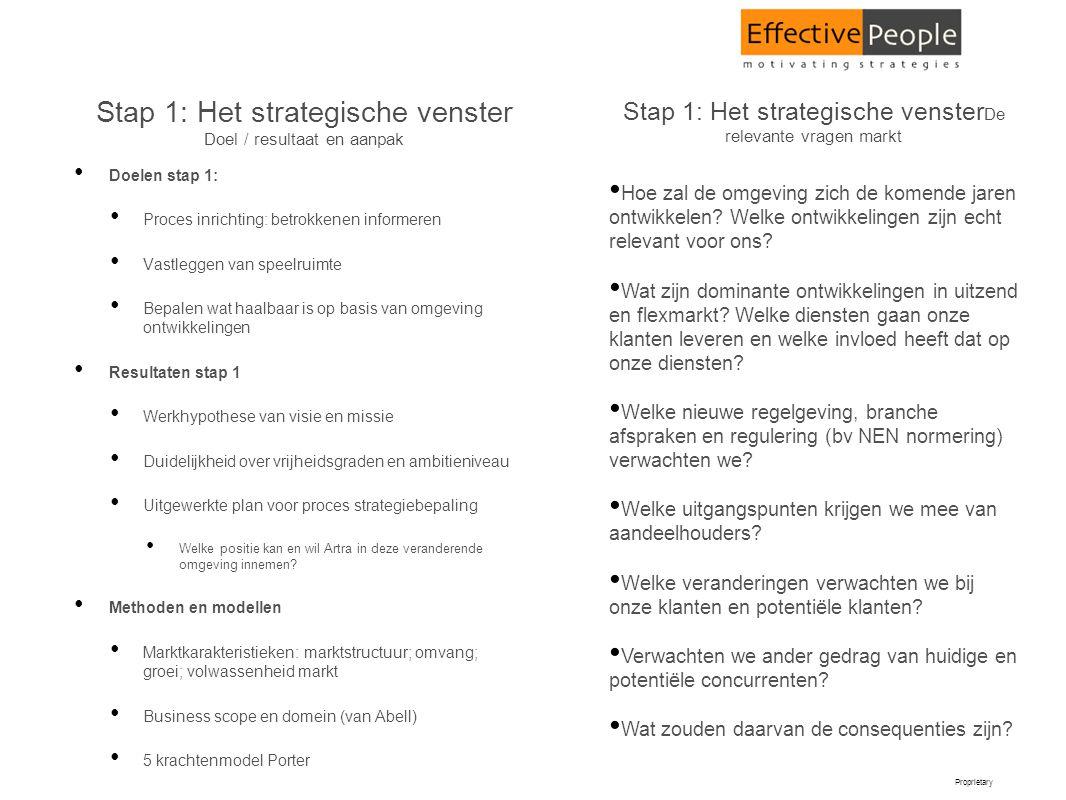 Stap 1: Het strategische venster Doel / resultaat en aanpak