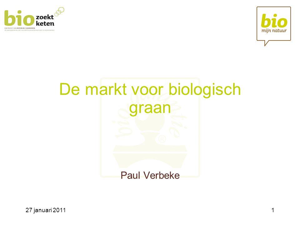De markt voor biologisch graan