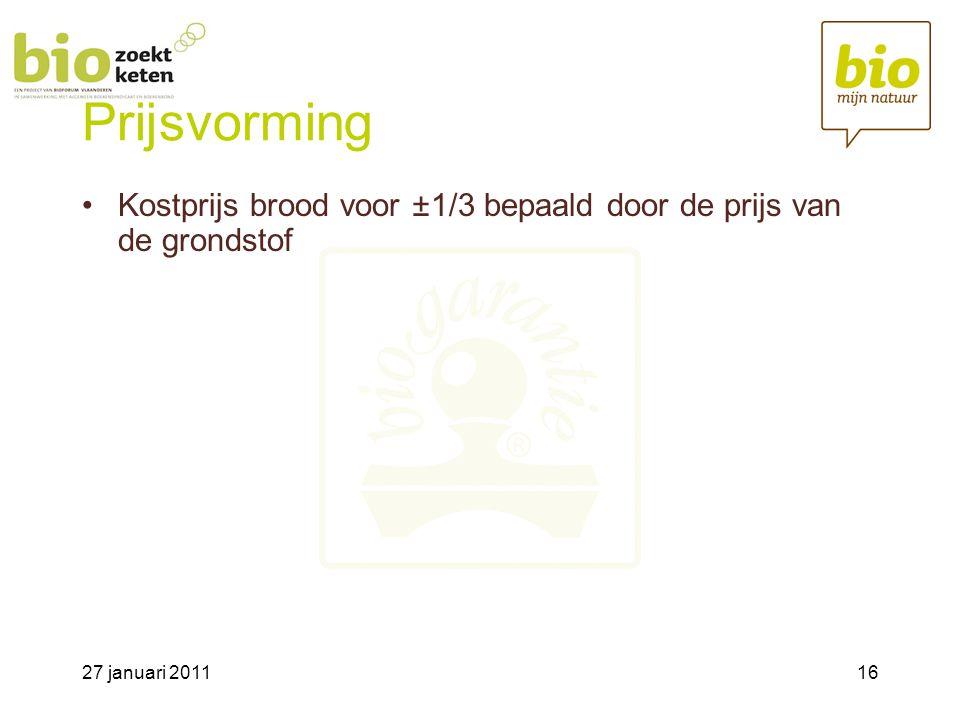 Prijsvorming Kostprijs brood voor ±1/3 bepaald door de prijs van de grondstof 27 januari 2011