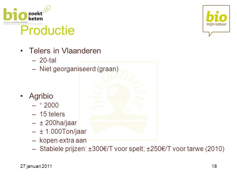 Productie Telers in Vlaanderen Agribio 20-tal