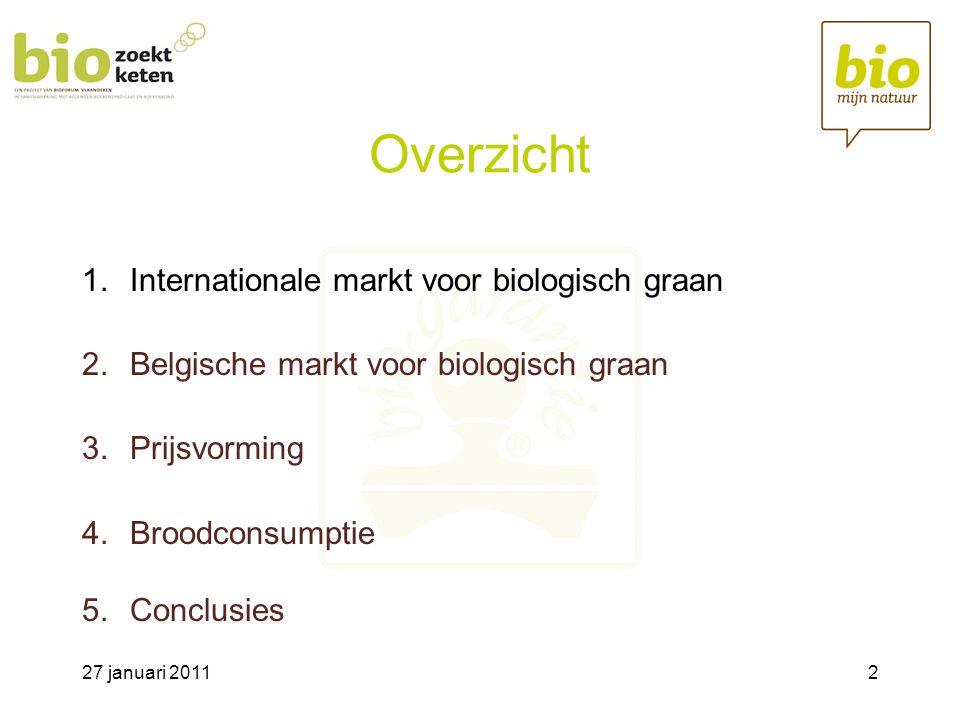 Overzicht Internationale markt voor biologisch graan