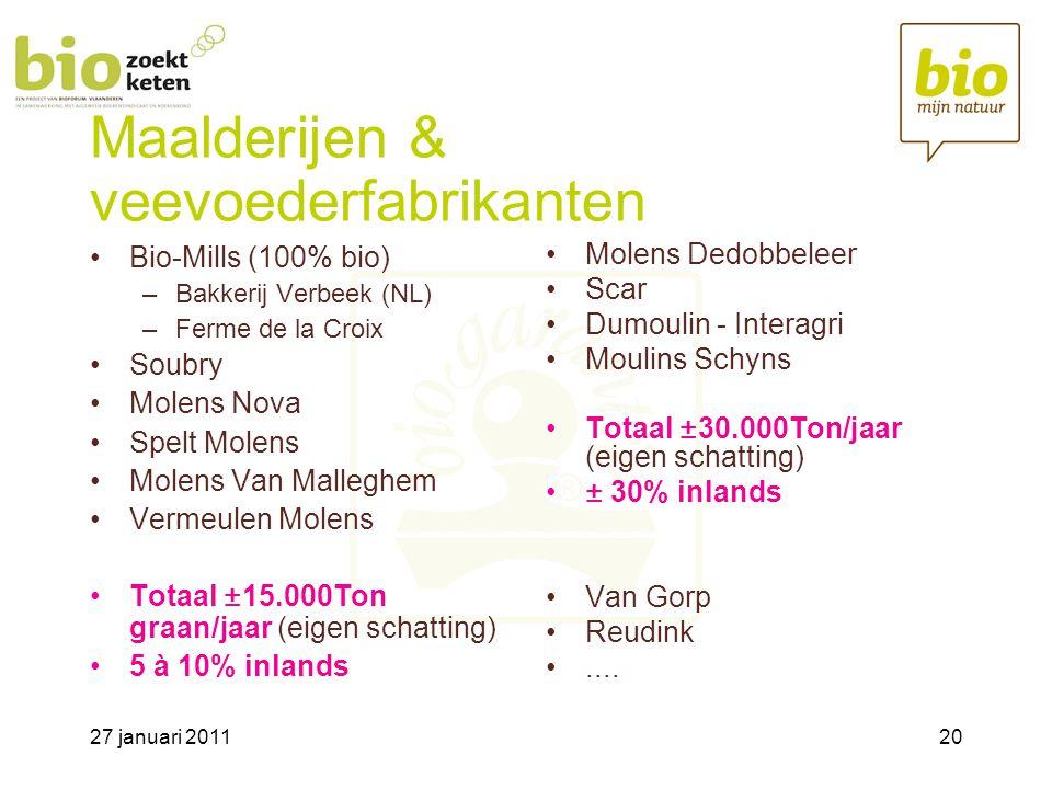 Maalderijen & veevoederfabrikanten