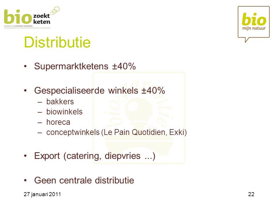 Distributie Supermarktketens ±40% Gespecialiseerde winkels ±40%