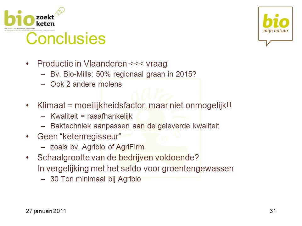 Conclusies Productie in Vlaanderen <<< vraag