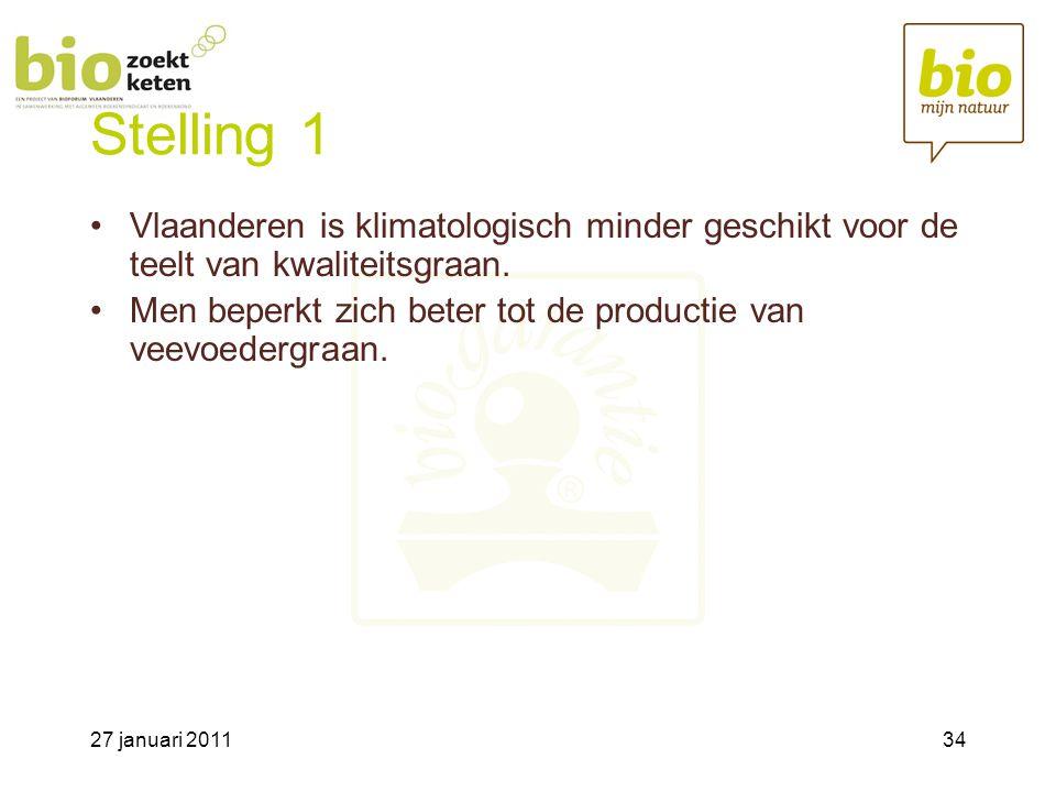 Stelling 1 Vlaanderen is klimatologisch minder geschikt voor de teelt van kwaliteitsgraan.