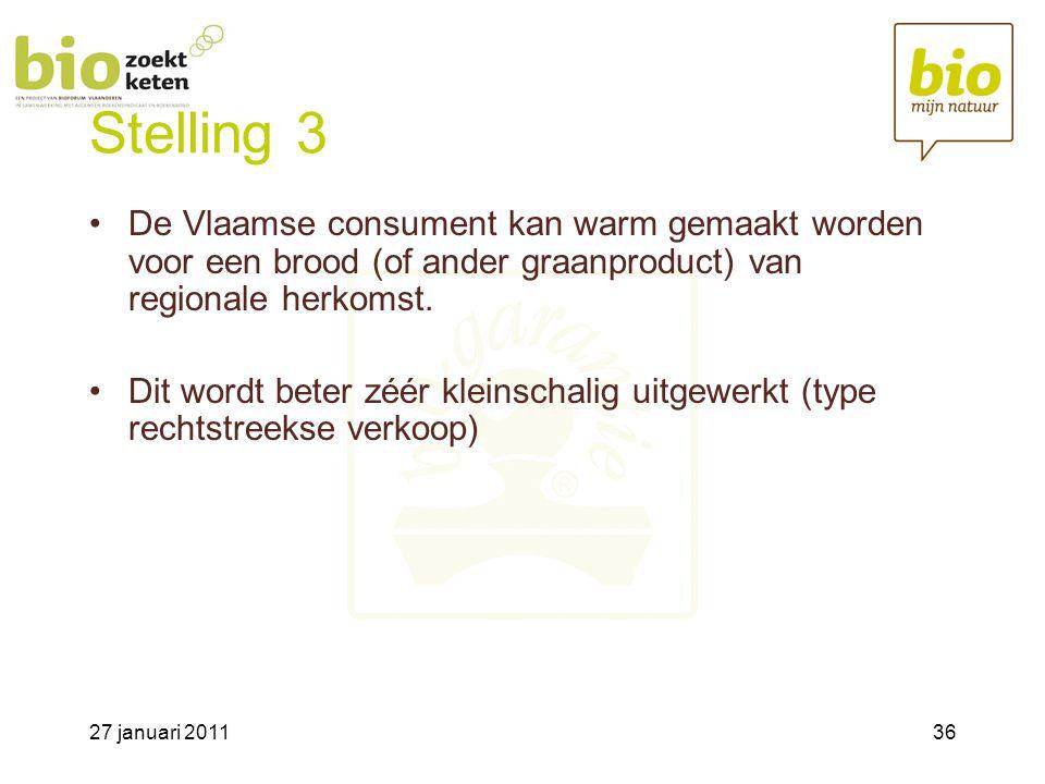 Stelling 3 De Vlaamse consument kan warm gemaakt worden voor een brood (of ander graanproduct) van regionale herkomst.