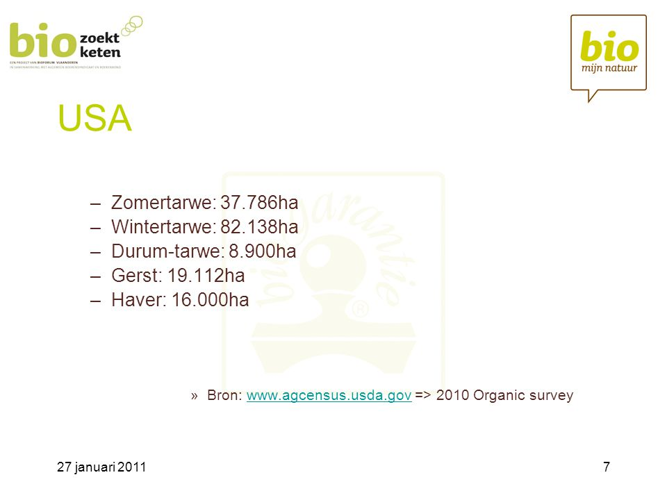 USA Zomertarwe: 37.786ha Wintertarwe: 82.138ha Durum-tarwe: 8.900ha