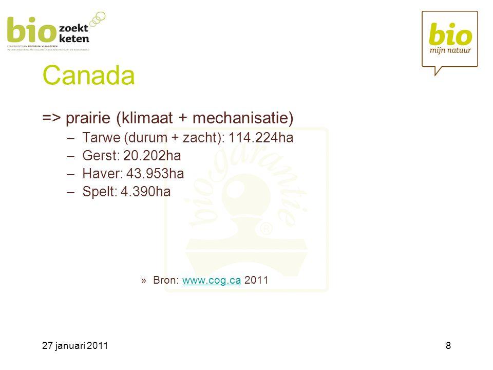 Canada => prairie (klimaat + mechanisatie)