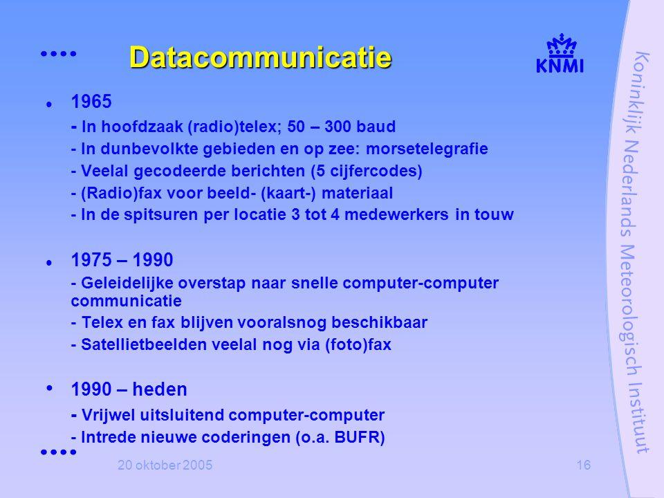 Datacommunicatie 1965 - In hoofdzaak (radio)telex; 50 – 300 baud