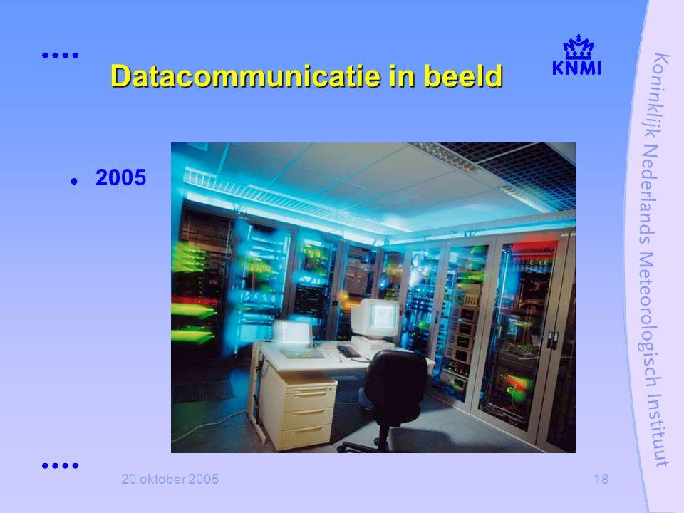 Datacommunicatie in beeld
