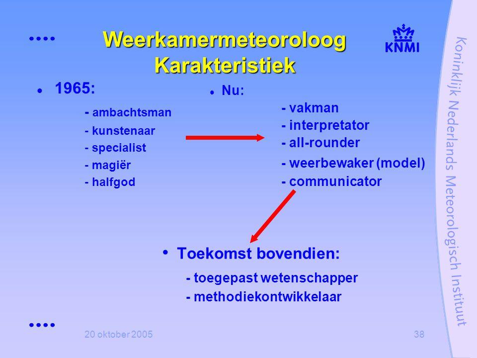 Weerkamermeteoroloog Karakteristiek