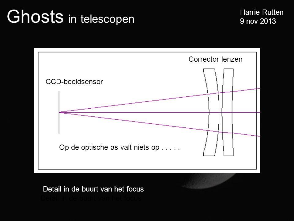 Corrector lenzen CCD-beeldsensor. Op de optische as valt niets op . . . . . Detail in de buurt van het focus.
