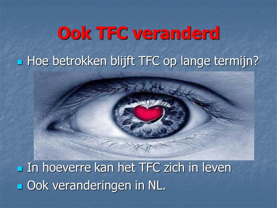 Ook TFC veranderd Hoe betrokken blijft TFC op lange termijn