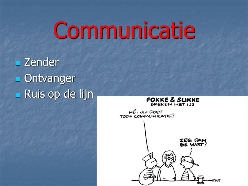 Communicatie Zender Ontvanger Ruis op de lijn