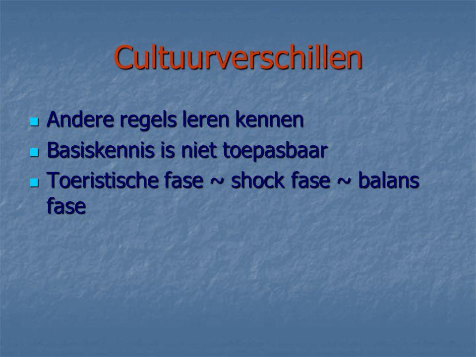 Cultuurverschillen Andere regels leren kennen