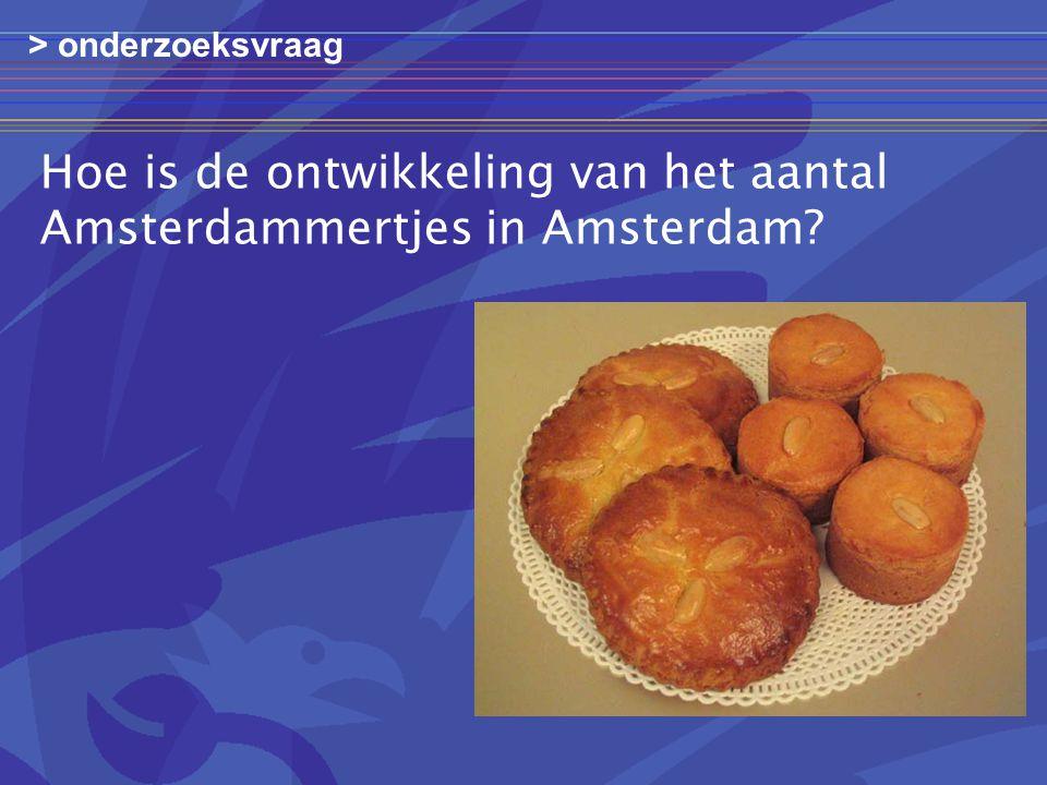 Hoe is de ontwikkeling van het aantal Amsterdammertjes in Amsterdam
